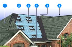 gaf the lifetime roofing system