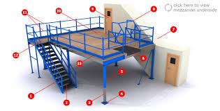 Mezzanine Floor Layout Principles