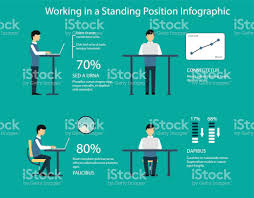 working in standing position vector illustration benefits of a