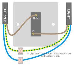 switch light wiring diagram blurts me