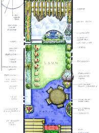 backyard plan backyard plans design garden design with backyard plan backyard