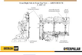 motores caterpillar para camion de carretera c 10 y c 12 documents