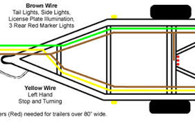 flat bed trailer 4 wire wiring diagram wiring diagram simonand