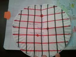 United States Map With Latitude And Longitude by Here U0027s A Great Idea For A Paper Plate Foldable On Latitude And