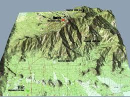 Arizona Elevation Map by Saguaro Velo Cycling Club Tucson Arizona