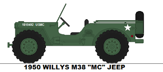 military jeep png 1950 willys m38 jeep by scfdunit1 on deviantart
