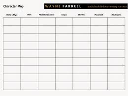 Patterns In Electron Configuration Worksheet Wayne Farrell