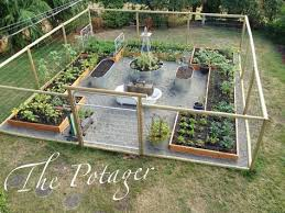 Raised Garden Bed Designs Best Raised Bed Garden Design Ideas Pictures Rugoingmyway Us