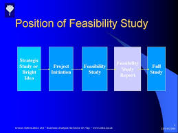 position of feasibility study requirements analysis briefing study 4