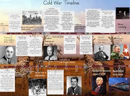 cold war timeline cold war for kids pinterest cold war
