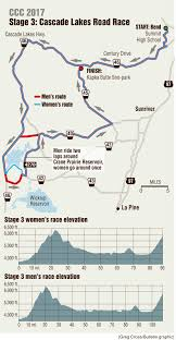 2017 ccc stage by stage the 38th annual cascade cycling classic