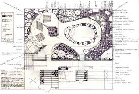 detailed permaculture garden design done for the adamsdown edible