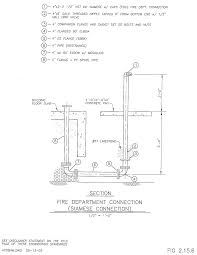 2 20 pipe laying and hydrant installation code of ordinances