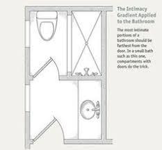 basement bathroom floor plans 10ft x 6ft master bathroom floor plan with bath and toilet in