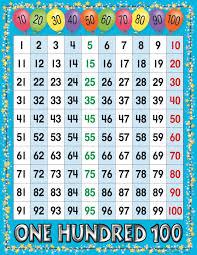number chart 1 100 printable worksheets pinterest number