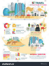 United Arab Emirates Map United Arab Emirates Travel Infographic Map Stock Vector 392738323