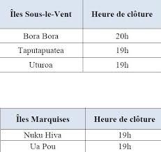 bureau vote horaire horaires bureaux vote copie la dépêche de tahiti