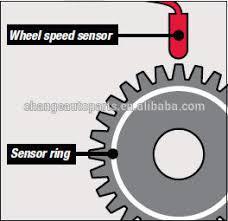 toyota corolla abs light on 89516 12010 abs wheel speed sensor for toyota corolla fielder will