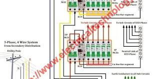 diy wiring a three phase consumer unit distribution board and