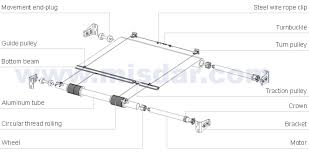 Auto Roller Blinds Fts Skylight Roller Shades Skylight Roller Blinds Roof Canopy