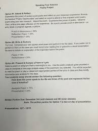 how to write a one page reflection paper list of free american dating site list icons download 384 free icon page 1 png icons icons texas zip code zip codes state texas instantly compare top free