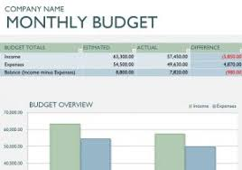 business monthly expenses template monthly expenses spreadsheet