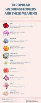 wedding flowers meaning best 25 dandelion meaning ideas on meaning