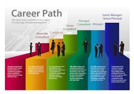 recruitment consultant career path