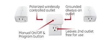 Plug In Timers Dimmers Switches by Ge Zigbee Plug In Smart Dimmer Jasco