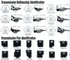 transmissions for sale links