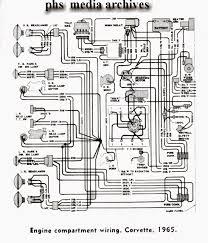 tech series 1965 chevrolet corvette wiring diagrams engine fuse
