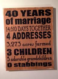 60 year anniversary party ideas 40th wedding anniversary party ideas wedding ideas 40th