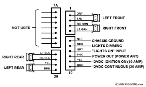 buick car radio stereo audio wiring diagram autoradio connector