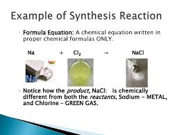 collection example of chemical reactions chatorioles