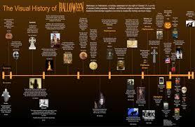3d halloween wallpaper celtic halloween wallpaper