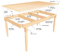 Table Top Fasteners by Dynamite Dining Table Done Easy