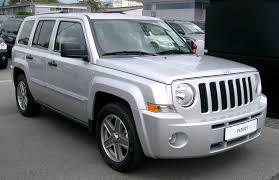 2008 jeep patriot partsopen
