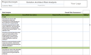 perform qualitative risk analysys templates project management