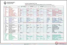 auto repair manuals international truck full set manual dvd