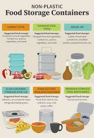 25 best food storage containers ideas on pinterest food storage