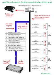 1996 jeep grand cherokee limited infinity radio wiring diagram