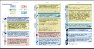 fellowship resources u2013 critical care