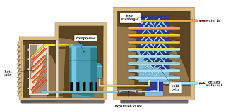 How To Design Home Hvac System by Heating U0026 Cooling Articles How To Tips Angies List