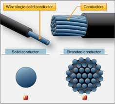 types of wires used in electrical wiring wiring installation wire types