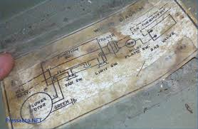 gas furnace blower motor wiring diagram furnace download