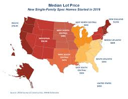 lot values stable at record high eye on housing