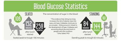 scientific research statistics about the harmful effects of