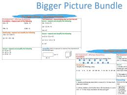 rounding significant figures and estimation 2 lessons by