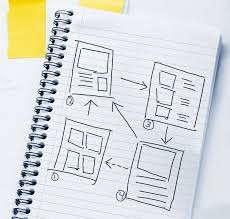 Easy To Use Home Design Software For Mac by Sketching Your App Design Building Apps For Windowsbuilding Apps