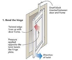 Fix Cabinet Door Fixing Warped Cabinet Doors Homebuilding